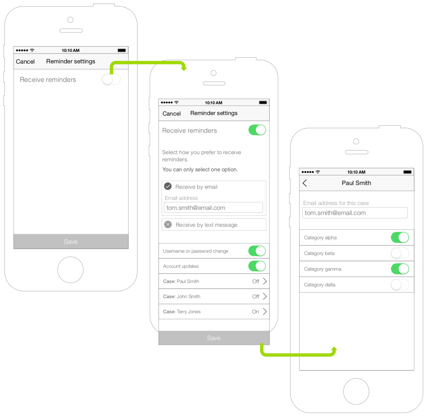 YTB mobile wireframe user flow